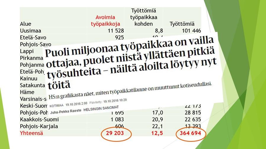 Grafiikka: Päivi Tyni (Kuvakaappaus Helsingin Sanomat 19.10.2016)